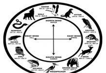 Хороскоп на древните индианци