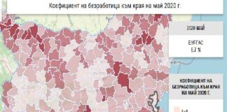 Безработица през май в Бургас