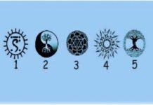 Вие сте това, което сочи избрания символ
