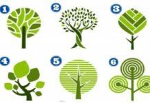 Всяко дърво означава различно ниво на тревожност